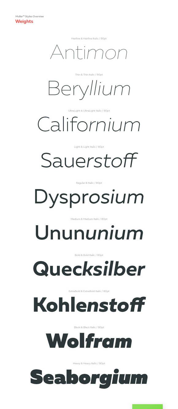 Des1gn ON | Fonte da Semana Muller Free Font