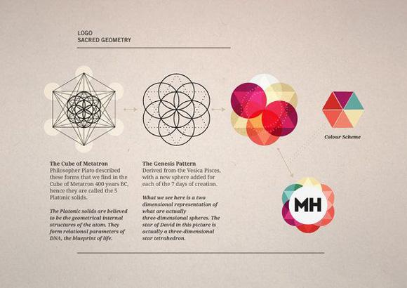 Des1gnon_logo_geometrico_13
