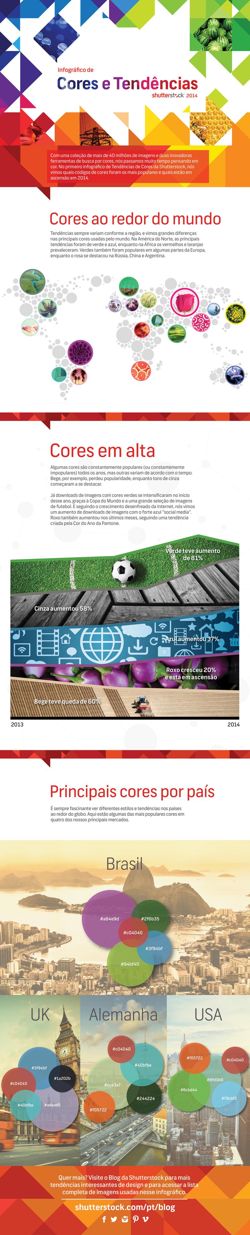 Tendências de Cores: Infográfico