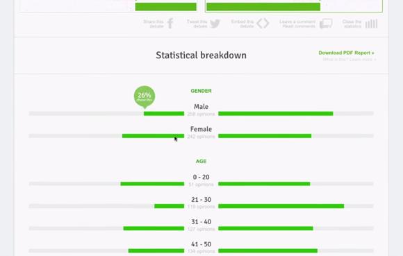 Des1gn ON Desinion feedback statistcs