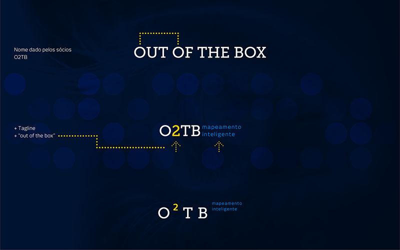 Des1gnON - Projetos de Marca de Designers Brasileiros - O2TB 02