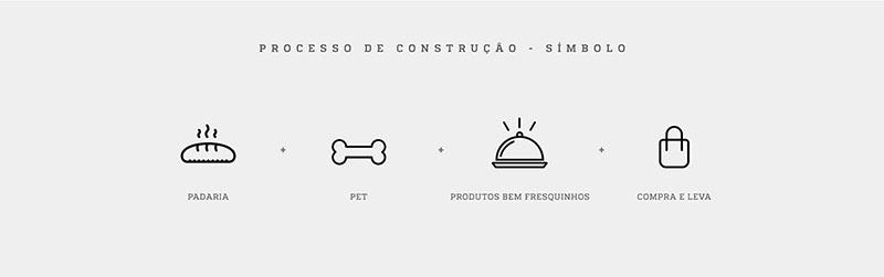 Des1gnON - Projetos de Marca de Designers Brasileiros - PanDog 02