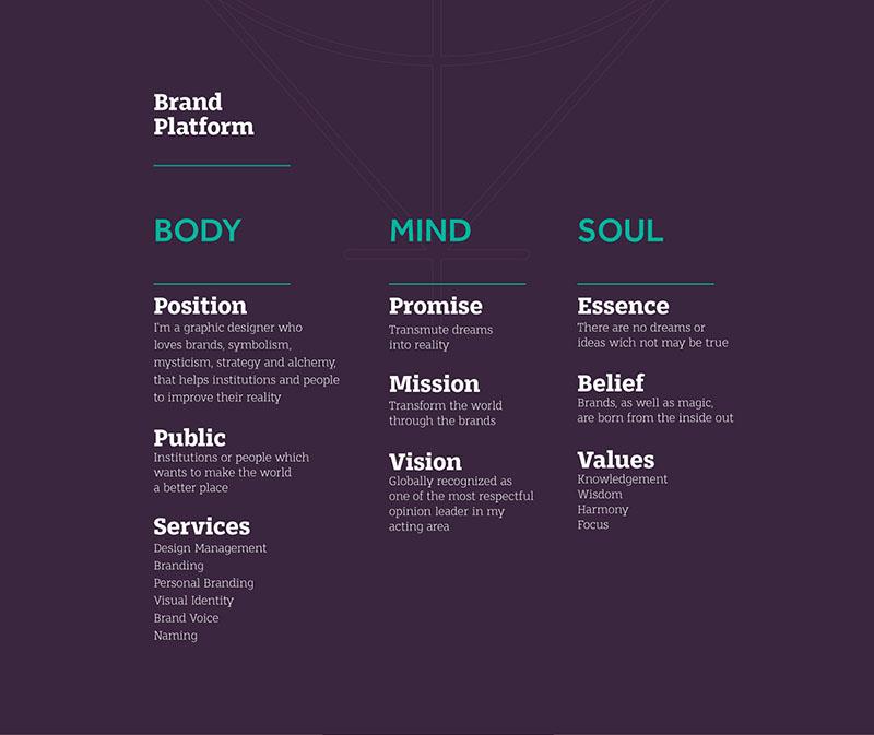 Des1gnON - Projetos de Marca de Designers Brasileiros - Stevan Justo